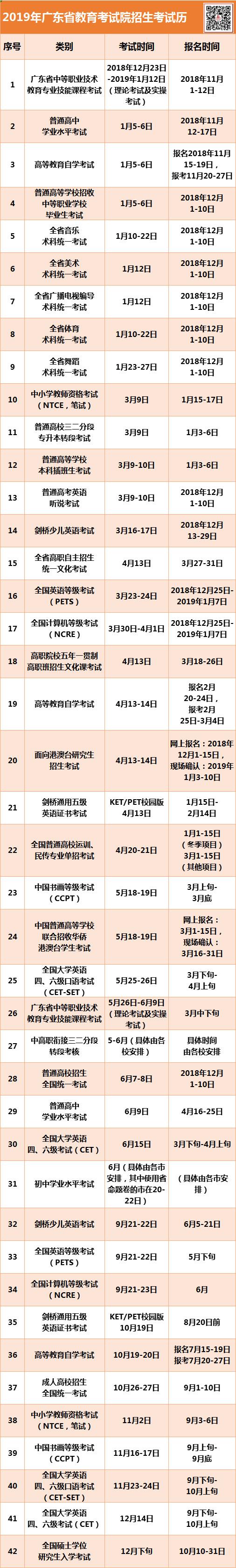 2019年广东省全年招考历出炉啦!快收好~