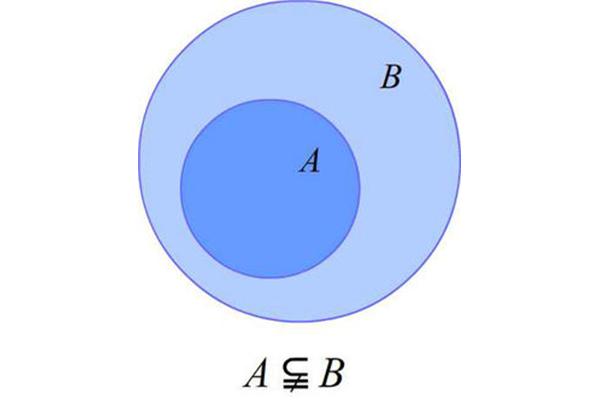 高职高考数学 集合小练习