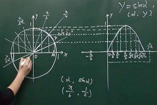 中职3+证书高考|三角函数基础学习!