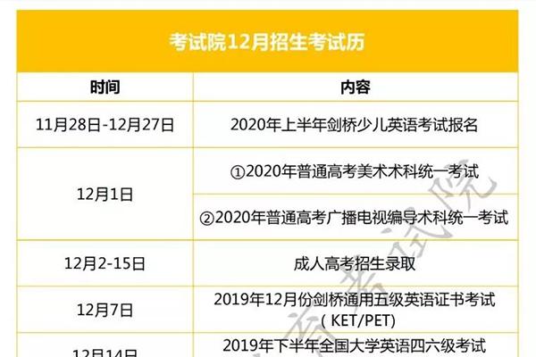 广东12月招生考试历,3+证书最后一个月冲刺!